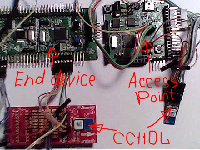 Access Point - End Device